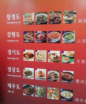 Types of Kimchi